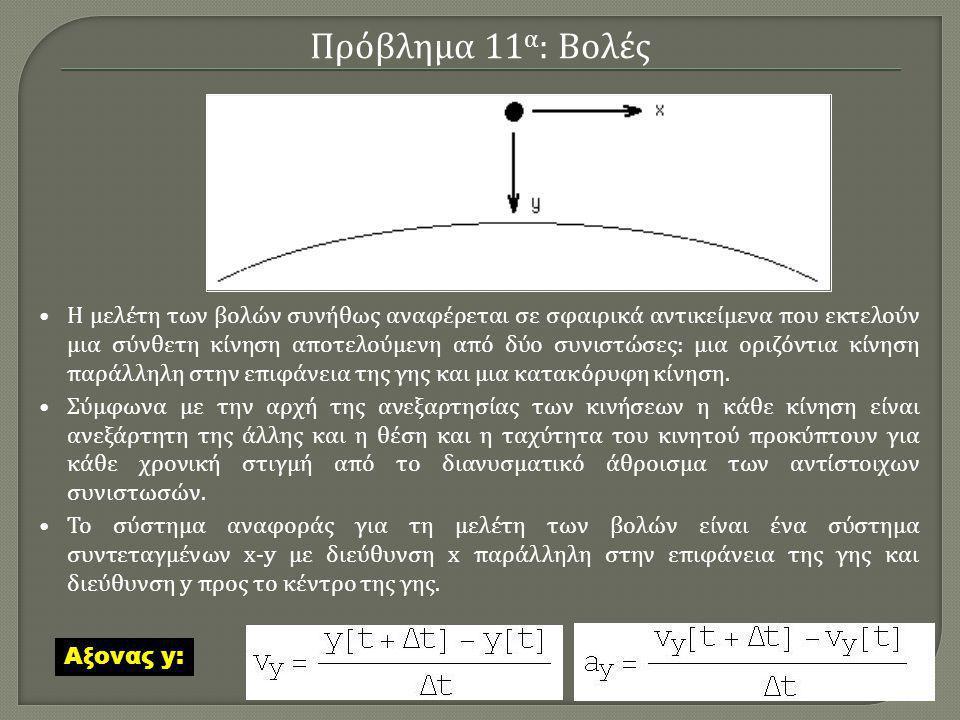 Ας θεωρήσουμε την απλή περίπτωση όπου ένα σώμα κινείται πάνω στον άξονα-x (παράλληλα στην επιφάνεια της γης) με ταχύτητα V x =10 m/sec και V y =0.