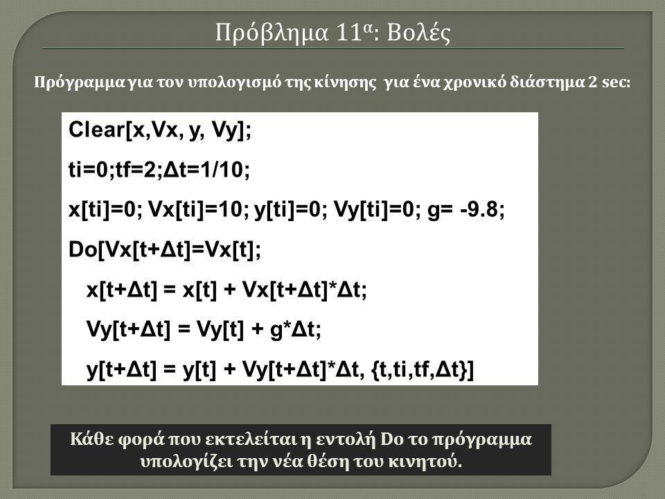 Clear[x,Vx, y, Vy]; ti=0;tf=2;Δt=1/10; x[ti]=0; Vx[ti]=10; y[ti]=0; Vy[ti]=0; g= -9.8; Do[Vx[t+Δt]=Vx[t]; x[t+Δt] = x[t] + Vx[t+Δt]*Δt; Vy[t+Δt] = Vy[
