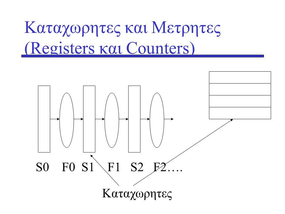 Kαταχωρητες και Μετρητες (Registers και Counters) S0 F0 S1 F1 S2 F2…. Kαταχωρητες