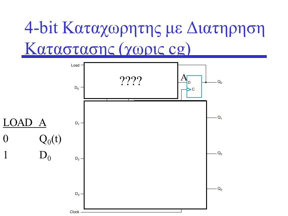 4-bit Καταχωρητης με Διατηρηση Καταστασης (χωρις cg) ???? Α LΟΑD Α 0 Q 0 (t) 1 D 0