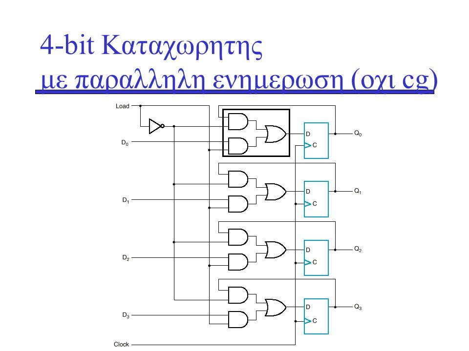 4-bit Καταχωρητης με παραλληλη ενημερωση (οχι cg)