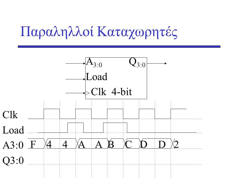 Παραληλλοί Καταχωρητές Α 3:0 Q 3:0 Load Clk 4-bit Clk Load A3:0 Q3:0 F 4 4 A A B C D D 2
