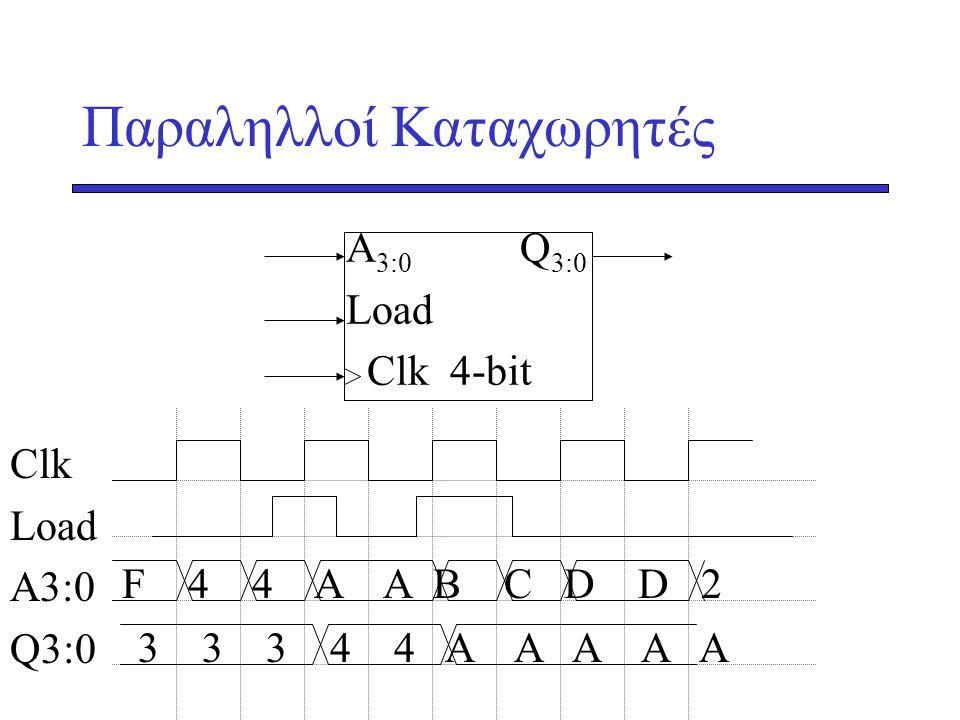 Παραληλλοί Καταχωρητές Α 3:0 Q 3:0 Load Clk 4-bit Clk Load A3:0 Q3:0 F 4 4 A A B C D D 2 3 3 3 4 4 A A A A A