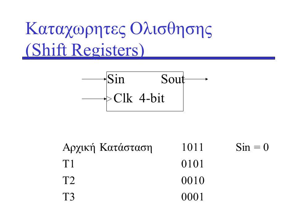 Kαταχωρητες Oλισθησης (Shift Registers) Aρχική Κατάσταση1011 Sin = 0 Τ10101 Τ20010 Τ30001 Sin Sout Clk 4-bit