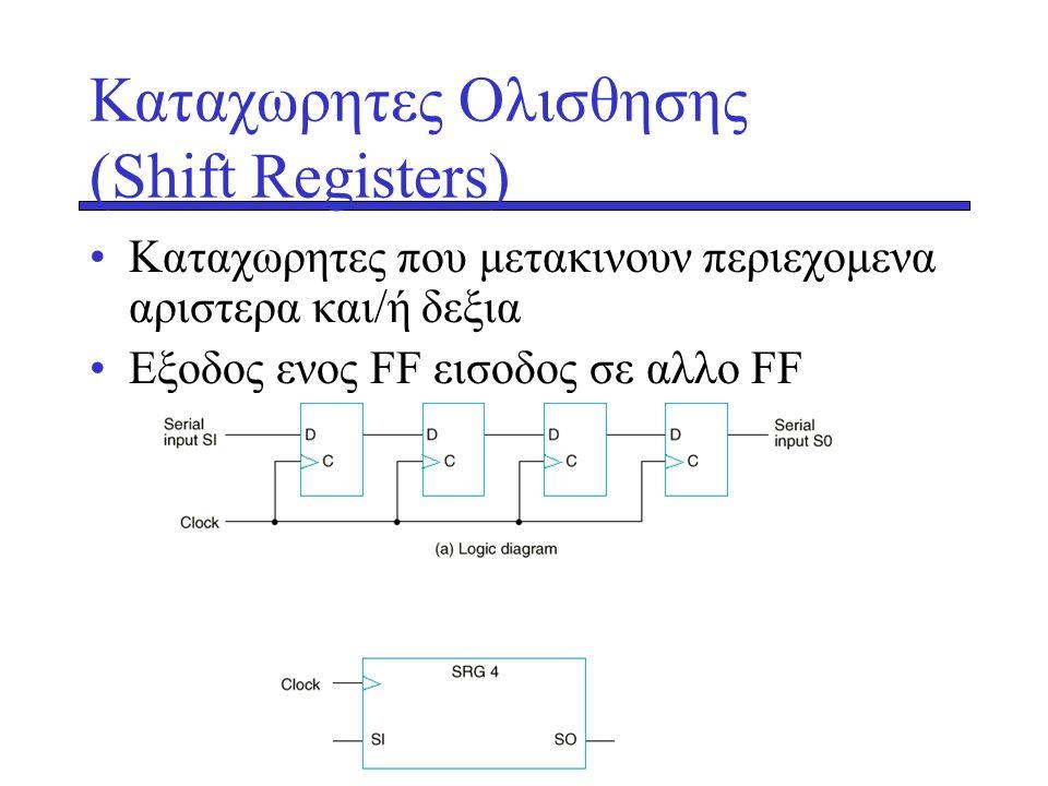 Kαταχωρητες Oλισθησης (Shift Registers) Kαταχωρητες που μετακινουν περιεχομενα αριστερα και/ή δεξια Εξοδος ενος FF εισοδος σε αλλο FF