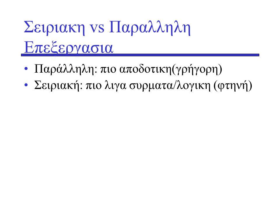 Σειριακη vs Παραλληλη Επεξεργασια Παράλληλη: πιο αποδοτικη(γρήγορη) Σειριακή: πιο λιγα συρματα/λογικη (φτηνή)