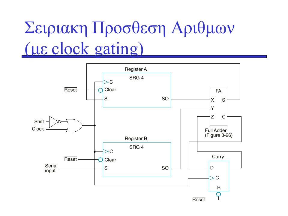 Σειριακη Προσθεση Αριθμων (με clock gating)