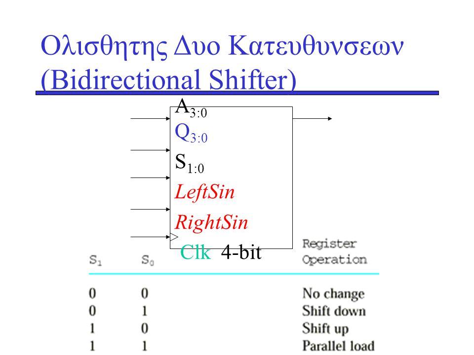 Oλισθητης Δυο Κατευθυνσεων (Bidirectional Shifter) Α 3:0 Q 3:0 S 1:0 LeftSin RightSin Clk 4-bit