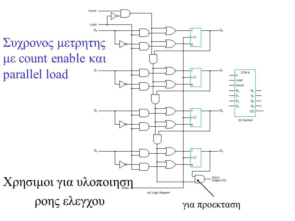 Συχρονος μετρητης με count enable και parallel load για προεκταση Xρησιμοι για υλοποιηση ροης ελεγχου