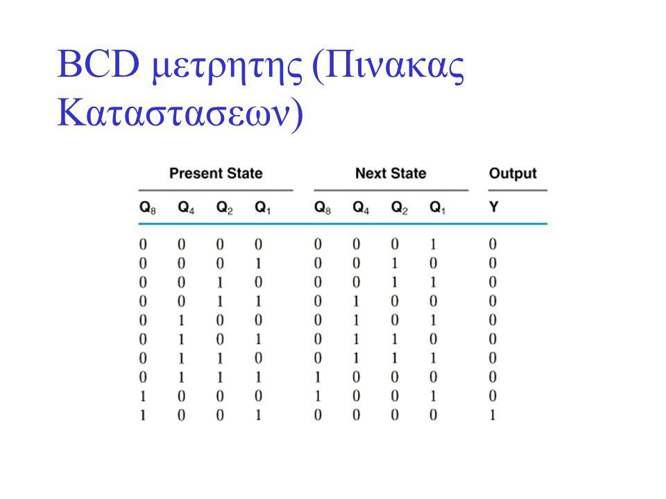 ΒCD μετρητης (Πινακας Καταστασεων)