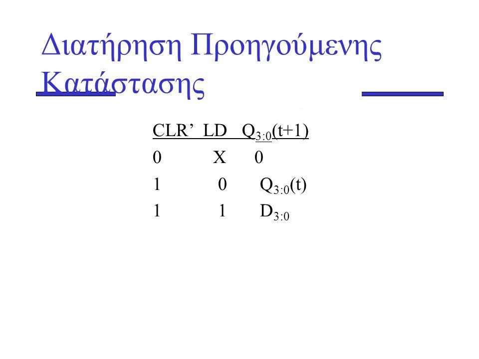 Διατήρηση Προηγούμενης Κατάστασης CLR' LD Q 3:0 (t+1) 0 X 0 1 0 Q 3:0 (t) 1 1 D 3:0