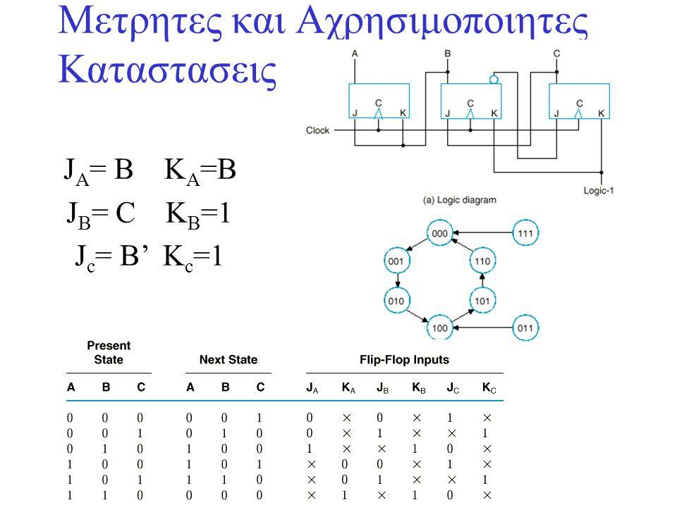 Μετρητες και Αχρησιμοποιητες Καταστασεις J A = B K A =B J B = C K B =1 J c = B' K c =1