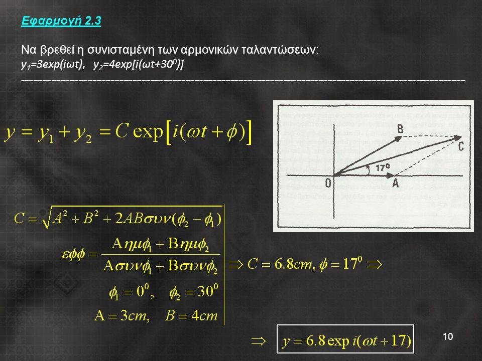 10 Εφαρμογή 2.3 Να βρεθεί η συνισταμένη των αρμονικών ταλαντώσεων: y 1 =3exp(iωt), y 2 =4exp[i(ωt+30 0 )] - ------------------------------------------