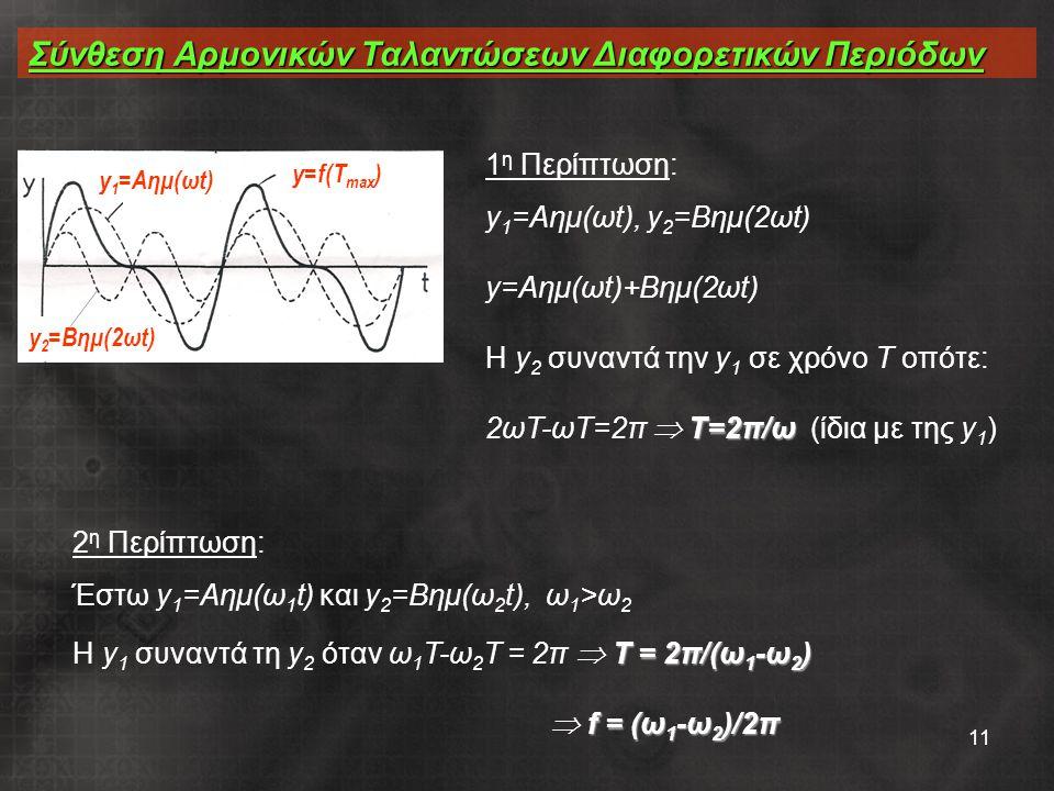 11 Σύνθεση Αρμονικών Ταλαντώσεων Διαφορετικών Περιόδων 1 η Περίπτωση: y 1 =Αημ(ωt), y 2 =Βημ(2ωt) y=Αημ(ωt)+Βημ(2ωt) Η y 2 συναντά την y 1 σε χρόνο Τ οπότε: Τ=2π/ω 2ωΤ-ωΤ=2π  Τ=2π/ω (ίδια με της y 1 ) 2 η Περίπτωση: Έστω y 1 =Aημ(ω 1 t) και y 2 =Βημ(ω 2 t), ω 1 >ω 2 T = 2π/(ω 1 -ω 2 ) Η y 1 συναντά τη y 2 όταν ω 1 T-ω 2 Τ = 2π  T = 2π/(ω 1 -ω 2 ) f = (ω 1 -ω 2 )/2π  f = (ω 1 -ω 2 )/2π y=f(T max ) y 2 =Βημ(2ωt) y 1 =Aημ(ωt)