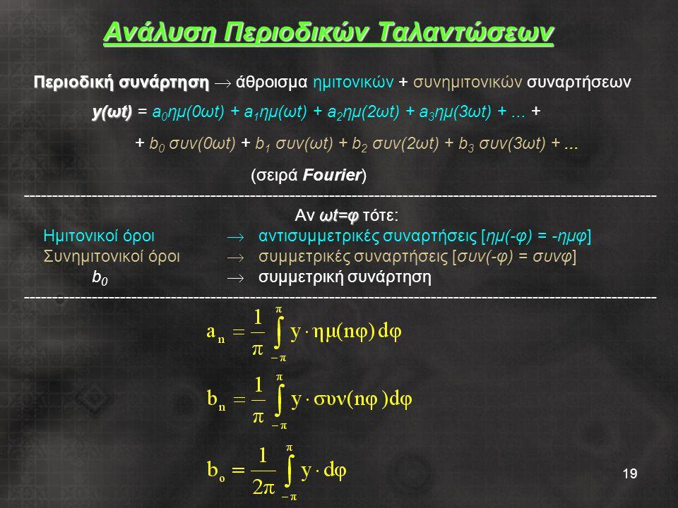 19 Ανάλυση Περιοδικών Ταλαντώσεων Περιοδική συνάρτηση Περιοδική συνάρτηση  άθροισμα ημιτονικών + συνημιτονικών συναρτήσεων y(ωt) y(ωt) = a 0 ημ(0ωt) + a 1 ημ(ωt) + a 2 ημ(2ωt) + a 3 ημ(3ωt) +...