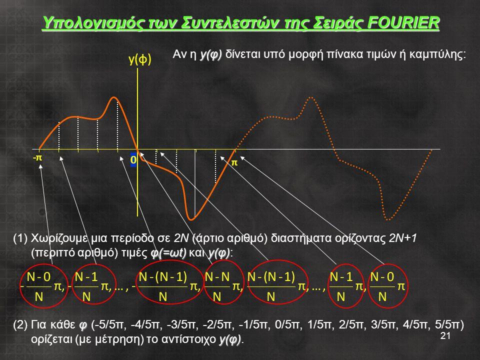 21 Υπολογισμός των Συντελεστών της Σειράς FOURIER φ(=ωt)y(φ) (1) Χωρίζουμε μια περίοδο σε 2Ν (άρτιο αριθμό) διαστήματα ορίζοντας 2Ν+1 (περιττό αριθμό)