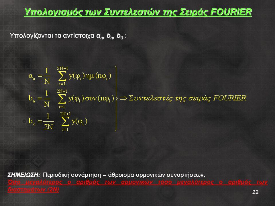22 ΣΗΜΕΙΩΣΗ: Περιοδική συνάρτηση = άθροισμα αρμονικών συναρτήσεων. Όσο μεγαλύτερος ο αριθμός των αρμονικών τόσο μεγαλύτερος ο αριθμός των διαστημάτων