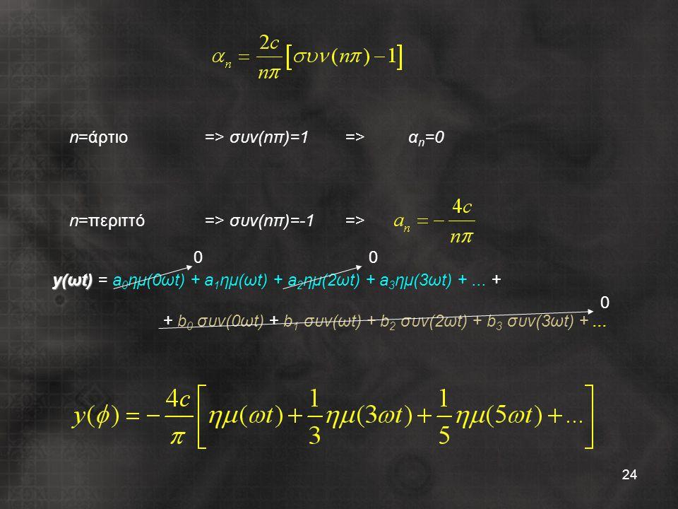 24 n=άρτιο => συν(nπ)=1 => α n =0 n=περιττό => συν(nπ)=-1 => y(ωt) y(ωt) = a 0 ημ(0ωt) + a 1 ημ(ωt) + a 2 ημ(2ωt) + a 3 ημ(3ωt) +...