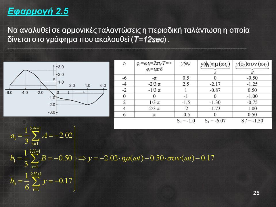 25 Τ=12sec Εφαρμογή 2.5 Να αναλυθεί σε αρμονικές ταλαντώσεις η περιοδική ταλάντωση η οποία δίνεται στο γράφημα που ακολουθεί (Τ=12sec). --------------