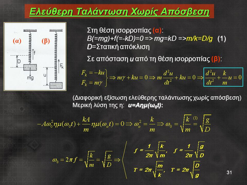 31 Ελεύθερη Ταλάντωση Χωρίς Απόσβεση Στη θέση ισορροπίας (α): (1) Β(=mg)+f(=-kD)=0 => mg=kD =>m/k=D/g (1) D D=Στατική απόκλιση (Διαφορική εξίσωση ελεύθερης ταλάντωσης χωρίς απόσβεση) u=Aημ(ω 0 t): Μερική λύση της η: u=Aημ(ω 0 t): (α) u Σε απόσταση u από τη θέση ισορροπίας (β): (α) (β)(α)