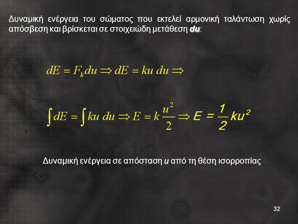 32 du Δυναμική ενέργεια του σώματος που εκτελεί αρμονική ταλάντωση χωρίς απόσβεση και βρίσκεται σε στοιχειώδη μετάθεση du: u Δυναμική ενέργεια σε απόσταση u από τη θέση ισορροπίας