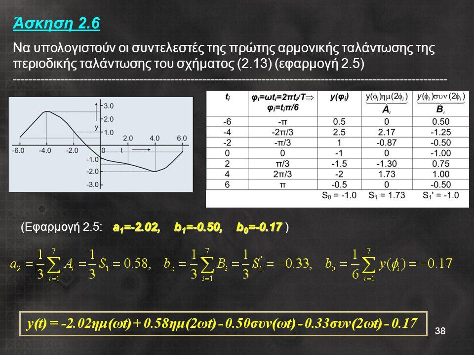 38 Άσκηση 2.6 Να υπολογιστούν οι συντελεστές της πρώτης αρμονικής ταλάντωσης της περιοδικής ταλάντωσης του σχήματος (2.13) (εφαρμογή 2.5) -------------------------------------------------------------------------------------------------------------- a 1 =-2.02, b 1 =-0.50, b 0 =-0.17 (Εφαρμογή 2.5: a 1 =-2.02, b 1 =-0.50, b 0 =-0.17 )