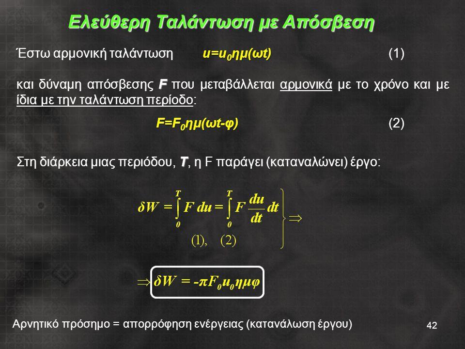 42 Ελεύθερη Ταλάντωση με Απόσβεση u=u 0 ημ(ωt) Έστω αρμονική ταλάντωση u=u 0 ημ(ωt)(1) F και δύναμη απόσβεσης F που μεταβάλλεται αρμονικά με το χρόνο και με ίδια με την ταλάντωση περίοδο: F=F 0 ημ(ωt-φ) F=F 0 ημ(ωt-φ) (2) Τ Στη διάρκεια μιας περιόδου, Τ, η F παράγει (καταναλώνει) έργο: Αρνητικό πρόσημο = απορρόφηση ενέργειας (κατανάλωση έργου)