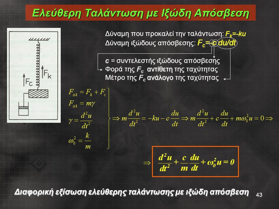 43 Ελεύθερη Ταλάντωση με Ιξώδη Απόσβεση F k =-ku Δύναμη που προκαλεί την ταλάντωση: F k =-ku F c =-c du/dt Δύναμη ιξώδους απόσβεσης: F c =-c du/dt c c = συντελεστής ιξώδους απόσβεσης F c αντίθετη Φορά της F c αντίθετη της ταχύτητας F c ανάλογο Μέτρο της F c ανάλογο της ταχύτητας Διαφορική εξίσωση ελεύθερης ταλάντωσης με ιξώδη απόσβεση