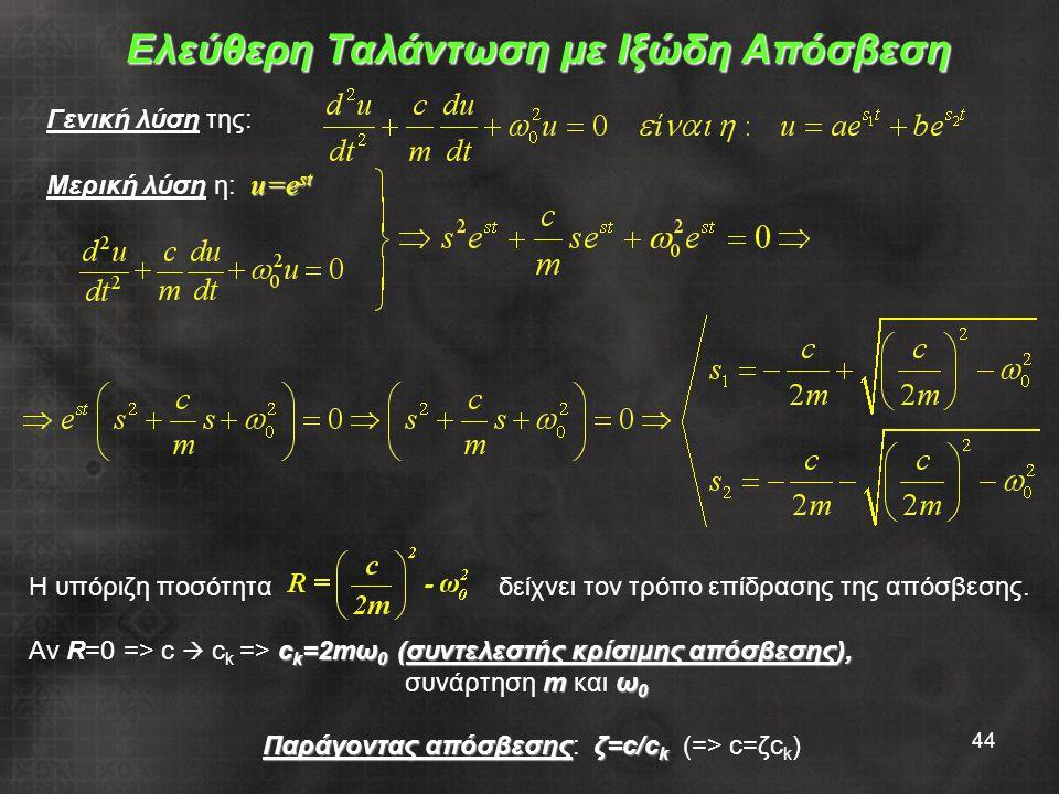 44 Ελεύθερη Ταλάντωση με Ιξώδη Απόσβεση Γενική λύση της: Μερική λύση η: u=est Η υπόριζη ποσότητα δείχνει τον τρόπο επίδρασης της απόσβεσης. c k =2mω 0