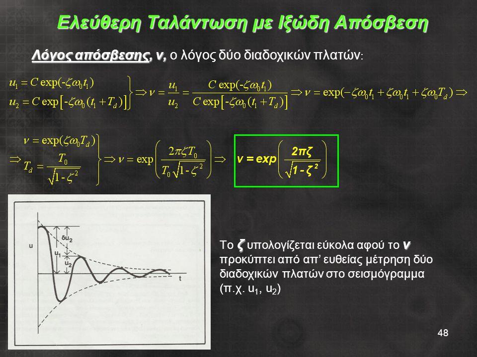 48 Λόγος απόσβεσης, ν, Λόγος απόσβεσης, ν, ο λόγος δύο διαδοχικών πλατών : ζν Tο ζ υπολογίζεται εύκολα αφού το ν προκύπτει από απ' ευθείας μέτρηση δύο διαδοχικών πλατών στο σεισμόγραμμα (π.χ.