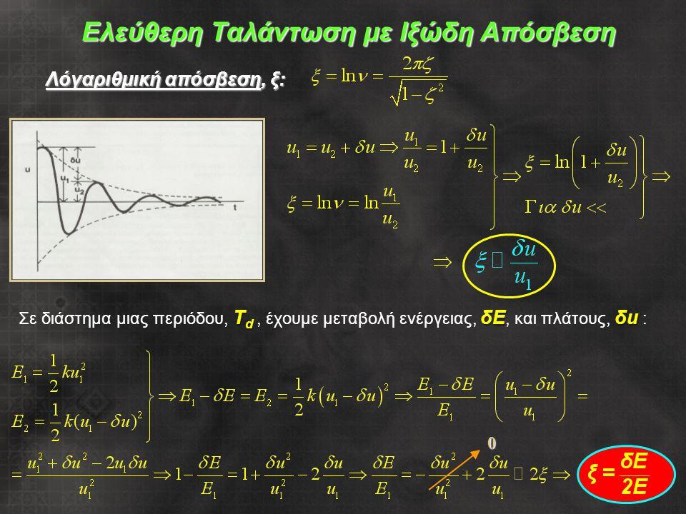 49 Λόγαριθμική απόσβεση, ξ: Τ d δΕδu Σε διάστημα μιας περιόδου, Τ d, έχουμε μεταβολή ενέργειας, δΕ, και πλάτους, δu : 0 Ελεύθερη Ταλάντωση με Ιξώδη Απ