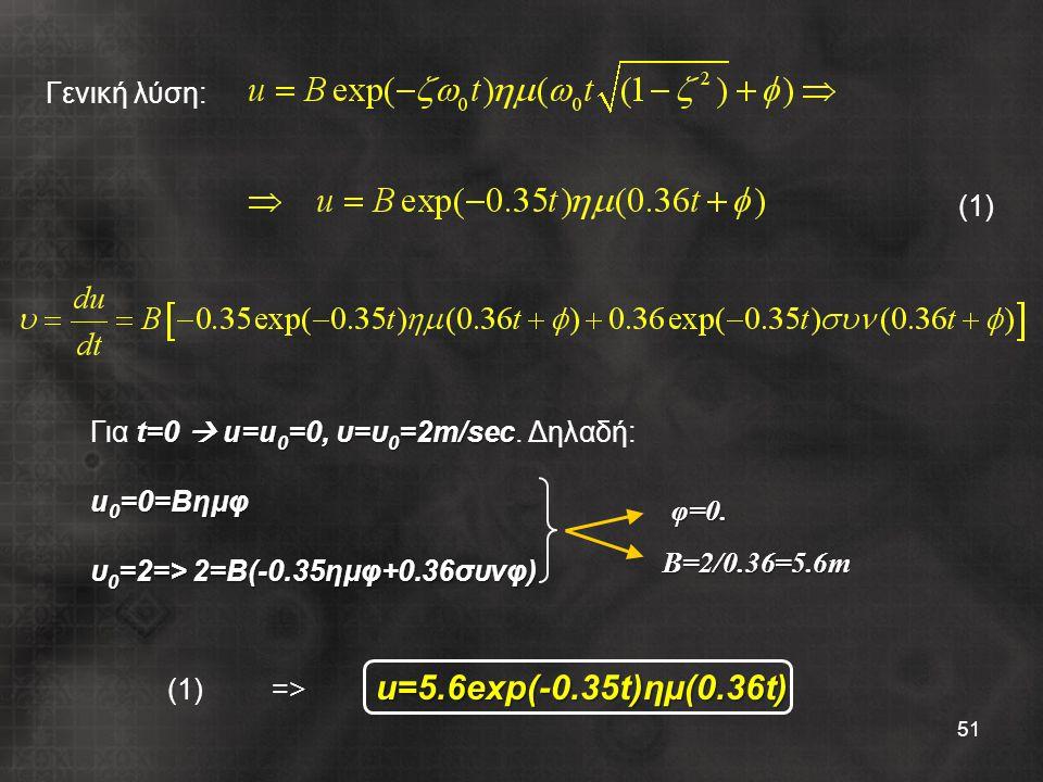 51 Γενική λύση: (1) t=0  u=u 0 =0, υ=υ 0 =2m/sec Για t=0  u=u 0 =0, υ=υ 0 =2m/sec. Δηλαδή: u 0 =0=Βημφ υ 0 =2=> 2=Β(-0.35ημφ+0.36συνφ) (1)=>u=5.6exp