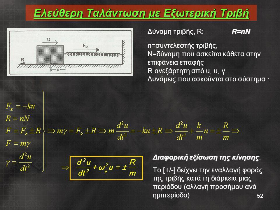 52 R=nN Δύναμη τριβής, R:R=nN n=συντελεστής τριβής, Ν=δύναμη που ασκείται κάθετα στην επιφάνεια επαφής R ανεξάρτητη από u, υ, γ.
