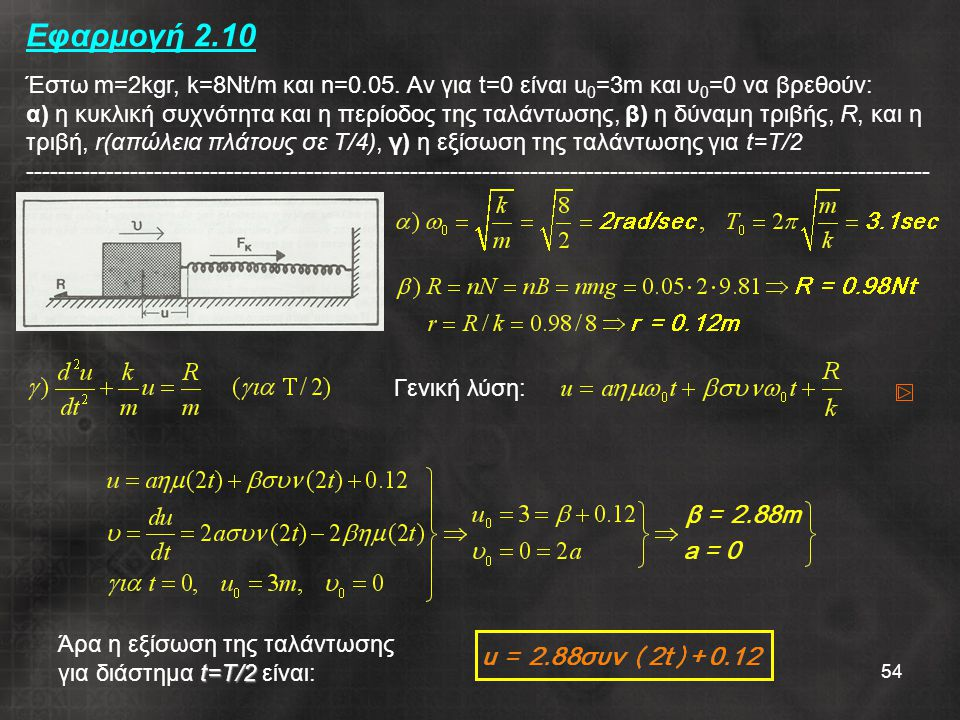 54 Εφαρμογή 2.10 Έστω m=2kgr, k=8Nt/m και n=0.05. Αν για t=0 είναι u 0 =3m και υ 0 =0 να βρεθούν: α) η κυκλική συχνότητα και η περίοδος της ταλάντωσης