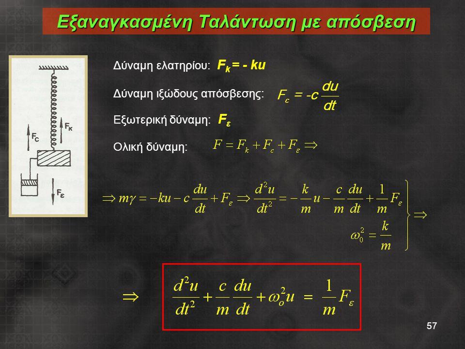 57 Εξαναγκασμένη Ταλάντωση με απόσβεση Δύναμη ελατηρίου: F k = - ku Δύναμη ιξώδους απόσβεσης: F ε Εξωτερική δύναμη: F ε Ολική δύναμη: