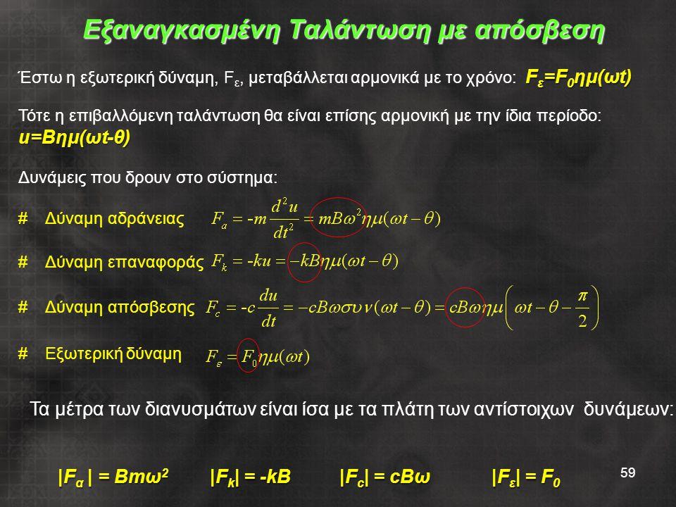 59 Εξαναγκασμένη Ταλάντωση με απόσβεση F ε =F 0 ημ(ωt) Έστω η εξωτερική δύναμη, F ε, μεταβάλλεται αρμονικά με το χρόνο: F ε =F 0 ημ(ωt) u=Bημ(ωt-θ) Τότε η επιβαλλόμενη ταλάντωση θα είναι επίσης αρμονική με την ίδια περίοδο: u=Bημ(ωt-θ) #Δύναμη επαναφοράς #Δύναμη απόσβεσης #Εξωτερική δύναμη Τα μέτρα των διανυσμάτων είναι ίσα με τα πλάτη των αντίστοιχων δυνάμεων: |F α | = Βmω 2 |F k | = -kB |F c | = cBω |Fε| = F0|Fε| = F0|Fε| = F0|Fε| = F0 Δυνάμεις που δρουν στο σύστημα: #Δύναμη αδράνειας
