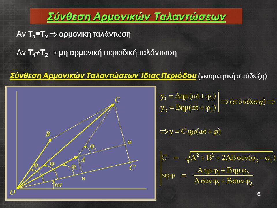 6 Σύνθεση Αρμονικών Ταλαντώσεων Αν Τ 1 =Τ 2  αρμονική ταλάντωση Αν Τ 1  Τ 2  μη αρμονική περιοδική ταλάντωση Σύνθεση Αρμονικών Ταλαντώσεων Ίδιας Πε