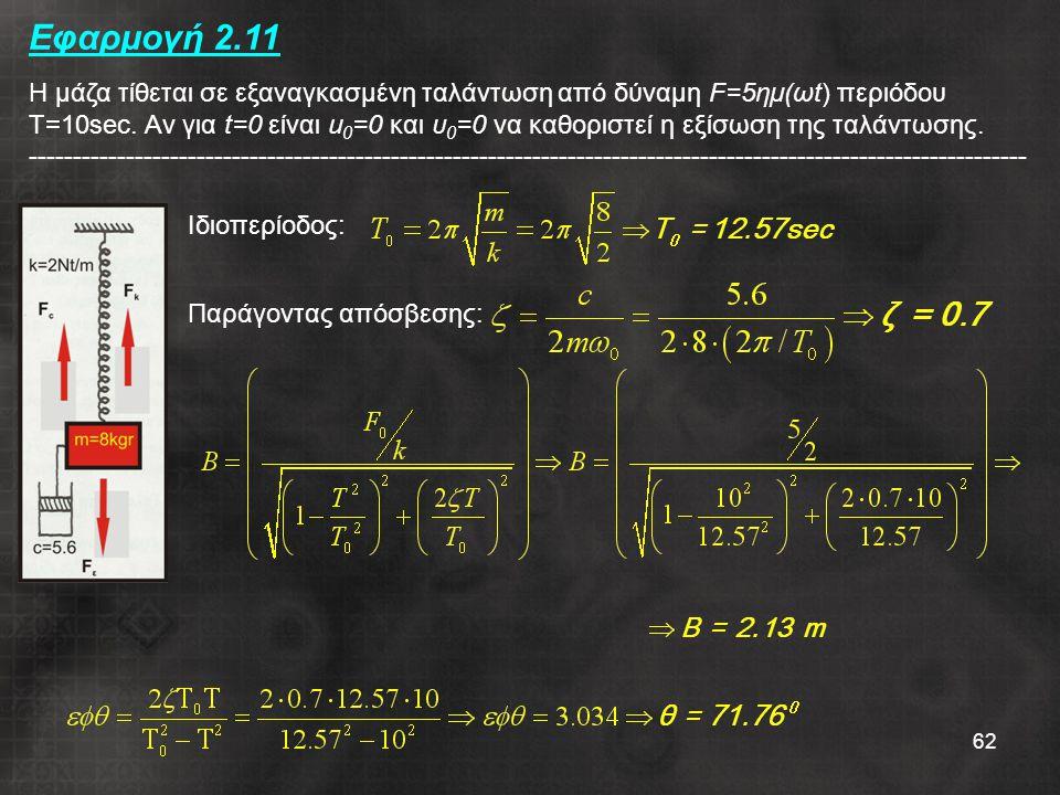 62 Εφαρμογή 2.11 Η μάζα τίθεται σε εξαναγκασμένη ταλάντωση από δύναμη F=5ημ(ωt) περιόδου Τ=10sec. Αν για t=0 είναι u 0 =0 και υ 0 =0 να καθοριστεί η ε