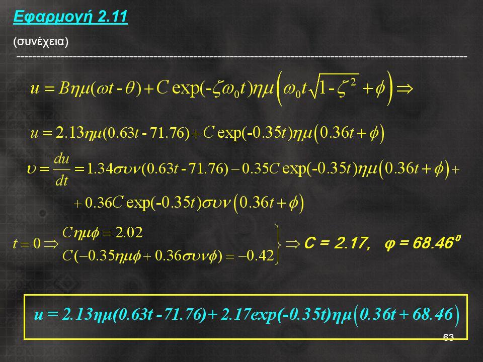 63 Εφαρμογή 2.11 (συνέχεια) ----------------------------------------------------------------------------------------------------------------