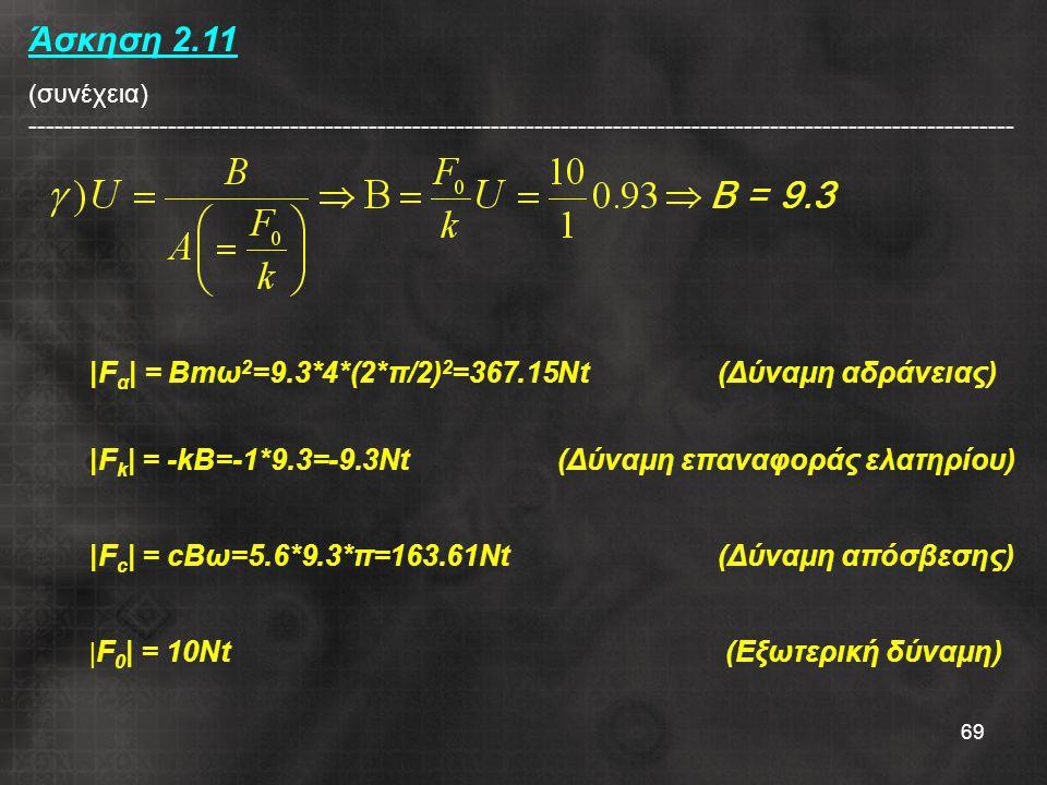 69 Άσκηση 2.11 (συνέχεια) ----------------------------------------------------------------------------------------------------------------- |F α | = Βmω 2 =9.3*4*(2*π/2) 2 =367.15Nt (Δύναμη αδράνειας) |F k | = -kB=-1*9.3=-9.3Nt (Δύναμη επαναφοράς ελατηρίου) |F c | = cBω=5.6*9.3*π=163.61Nt (Δύναμη απόσβεσης) | F 0 | = 10Nt (Εξωτερική δύναμη)
