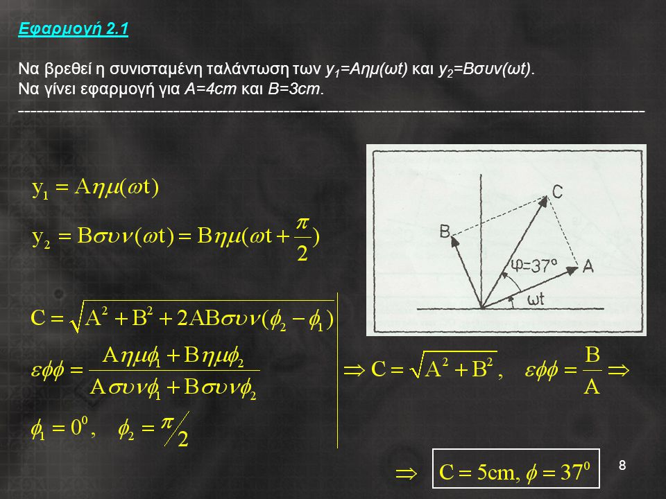 8 Εφαρμογή 2.1 Να βρεθεί η συνισταμένη ταλάντωση των y 1 =Αημ(ωt) και y 2 =Βσυν(ωt). Να γίνει εφαρμογή για Α=4cm και Β=3cm. --------------------------