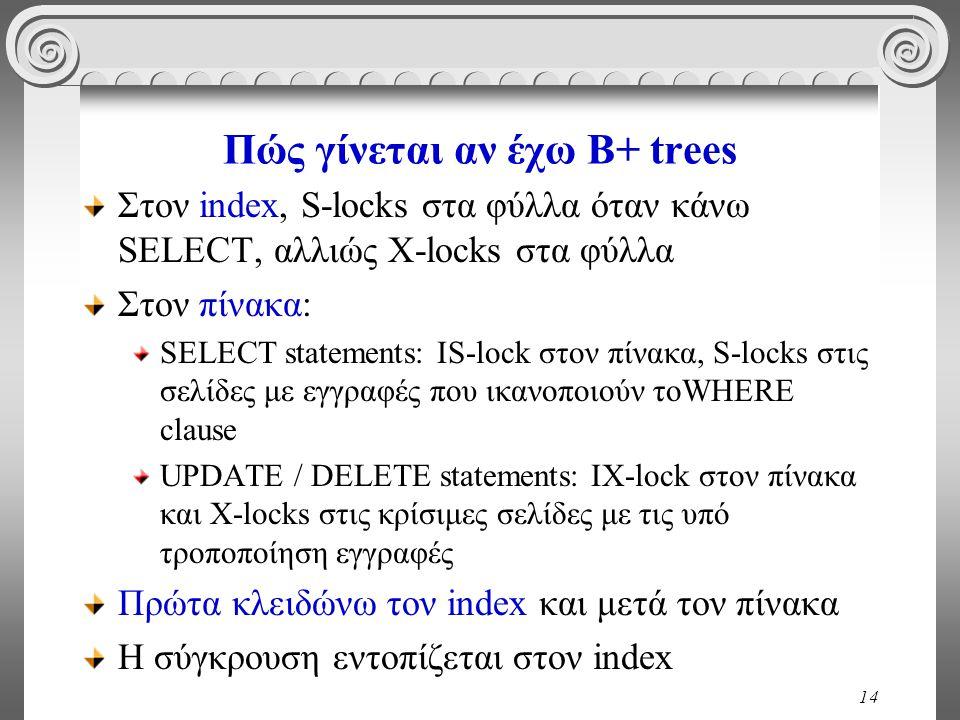 14 Πώς γίνεται αν έχω B+ trees Στον index, S-locks στα φύλλα όταν κάνω SELECT, αλλιώς X-locks στα φύλλα Στον πίνακα: SELECT statements: IS-lock στον πίνακα, S-locks στις σελίδες με εγγραφές που ικανοποιούν τοWHERE clause UPDATE / DELETE statements: IX-lock στον πίνακα και Χ-locks στις κρίσιμες σελίδες με τις υπό τροποποίηση εγγραφές Πρώτα κλειδώνω τον index και μετά τον πίνακα Η σύγκρουση εντοπίζεται στον index