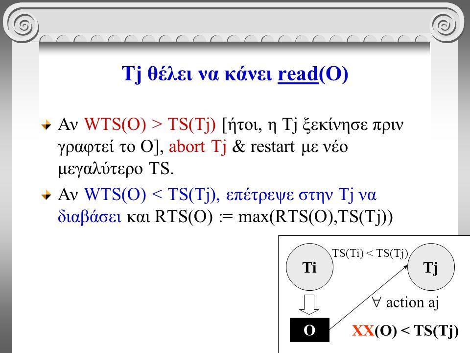 21 Tj θέλει να κάνει read(O) Αν WTS(O) > TS(Tj) [ήτοι, η Τj ξεκίνησε πριν γραφτεί το O], abort Tj & restart με νέο μεγαλύτερο TS.
