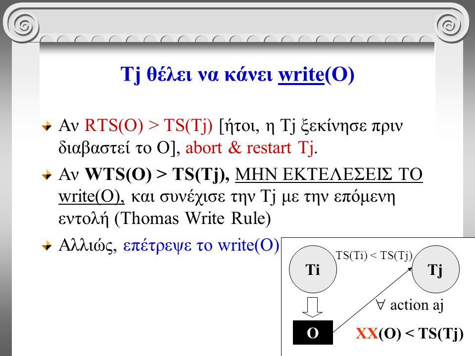 22 Tj θέλει να κάνει write(O) Αν RTS(O) > TS(Tj) [ήτοι, η Τj ξεκίνησε πριν διαβαστεί το O], abort & restart Tj.