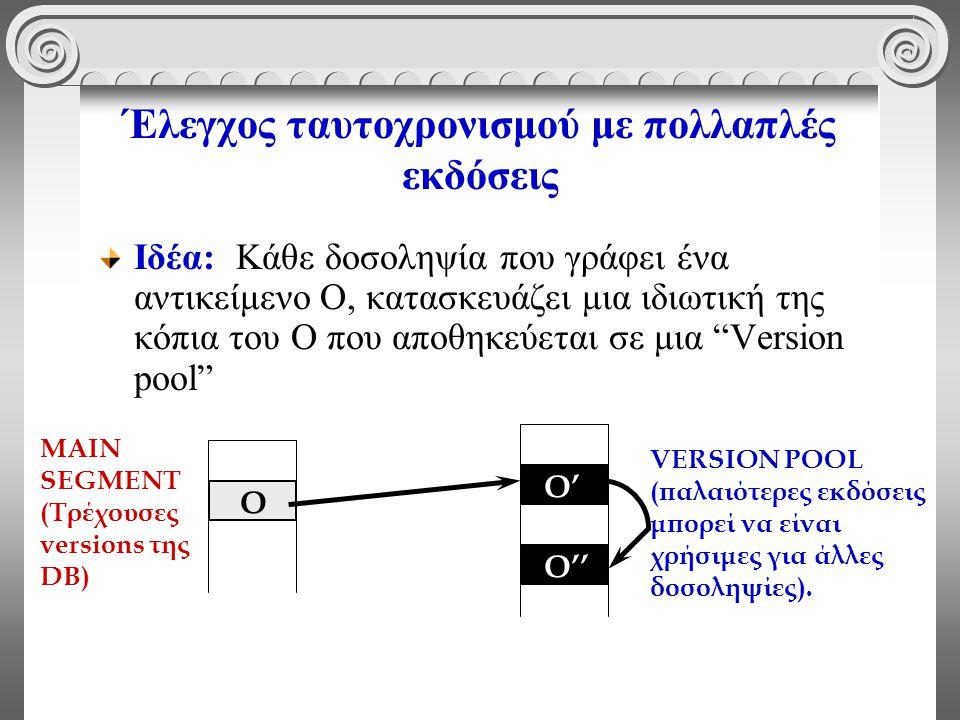 Έλεγχος ταυτοχρονισμού με πολλαπλές εκδόσεις Ιδέα: Κάθε δοσοληψία που γράφει ένα αντικείμενο Ο, κατασκευάζει μια ιδιωτική της κόπια του Ο που αποθηκεύεται σε μια Version pool O O' O'' MAIN SEGMENT (Τρέχουσες versions της DB) VERSION POOL (παλαιότερες εκδόσεις μπορεί να είναι χρήσιμες για άλλες δοσοληψίες).