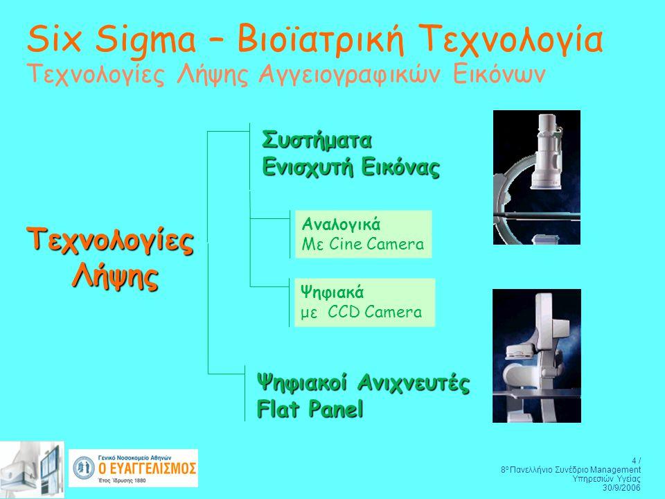 4 / 8 ο Πανελλήνιο Συνέδριο Management Υπηρεσιών Υγείας 30/9/2006 Six Sigma – Βιοϊατρική Τεχνολογία Τεχνολογίες Λήψης Αγγειογραφικών Εικόνων ΤεχνολογίεςΛήψης Συστήματα Ενισχυτή Εικόνας Ψηφιακοί Ανιχνευτές Flat Panel Αναλογικά Με Cine Camera Ψηφιακά με CCD Camera