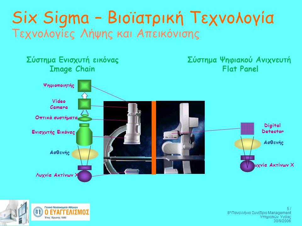 5 / 8 ο Πανελλήνιο Συνέδριο Management Υπηρεσιών Υγείας 30/9/2006 Λυχνία Ακτίνων Χ Ασθενής Digital Detector Σύστημα Ψηφιακού Ανιχνευτή Flat Panel Σύστημα Ενισχυτή εικόνας Image Chain Λυχνία Ακτίνων Χ Ασθενής Ενισχυτής Εικόνας Οπτικά συστήματα Video Camera Ψηφιοποιητής Six Sigma – Βιοϊατρική Τεχνολογία Τεχνολογίες Λήψης και Απεικόνισης