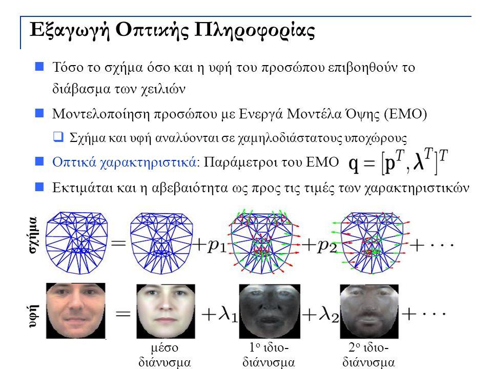 Εξαγωγή Οπτικής Πληροφορίας Τόσο το σχήμα όσο και η υφή του προσώπου επιβοηθούν το διάβασμα των χειλιών Μοντελοποίηση προσώπου με Ενεργά Μοντέλα Όψης