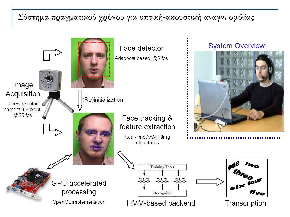 Σύστημα πραγματικού χρόνου για οπτική-ακουστική αναγν. ομιλίας Image Acquisition Firewire color camera, 640x480 @25 fps Face detector Adaboost-based,