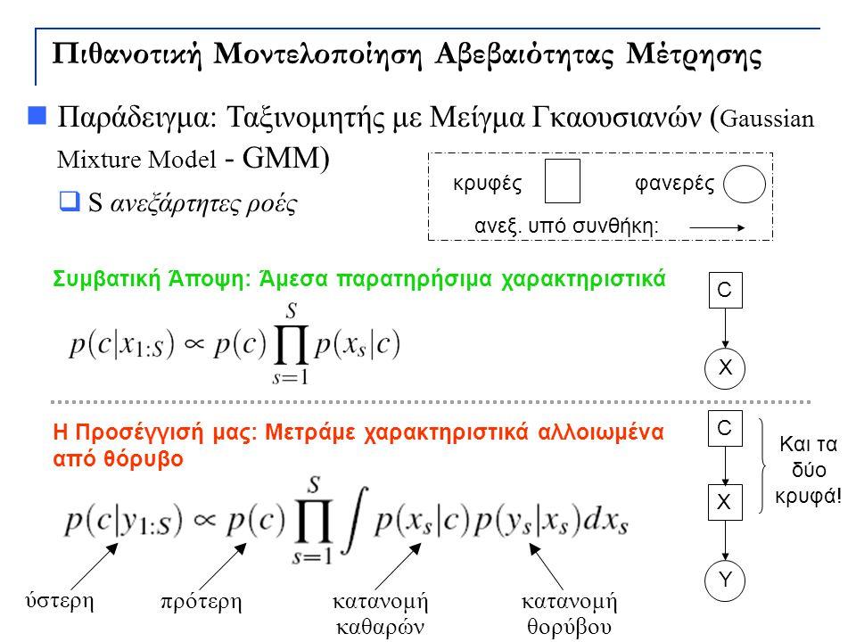 Πιθανοτική Μοντελοποίηση Αβεβαιότητας Μέτρησης C X C X Y Η Προσέγγισή μας: Μετράμε χαρακτηριστικά αλλοιωμένα από θόρυβο Συμβατική Άποψη: Άμεσα παρατηρ